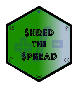 ShredtheSpread logo